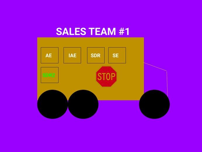 expanding bus 1