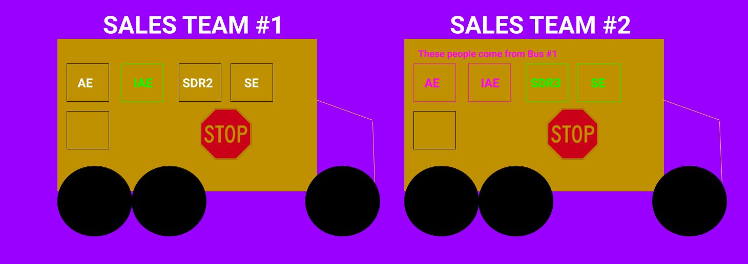 starting bus 2 (1)